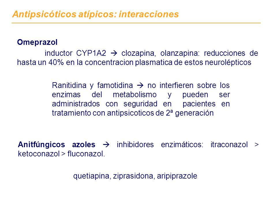 Omeprazol inductor CYP1A2 clozapina, olanzapina: reducciones de hasta un 40% en la concentracion plasmatica de estos neurolépticos Ranitidina y famotidina no interfieren sobre los enzimas del metabolismo y pueden ser administrados con seguridad en pacientes en tratamiento con antipsicoticos de 2ª generación Anitfúngicos azoles inhibidores enzimáticos: itraconazol > ketoconazol > fluconazol.