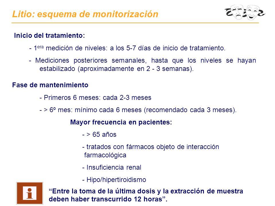 Litio: esquema de monitorización Inicio del tratamiento: - 1 era medición de niveles: a los 5-7 días de inicio de tratamiento. - Mediciones posteriore