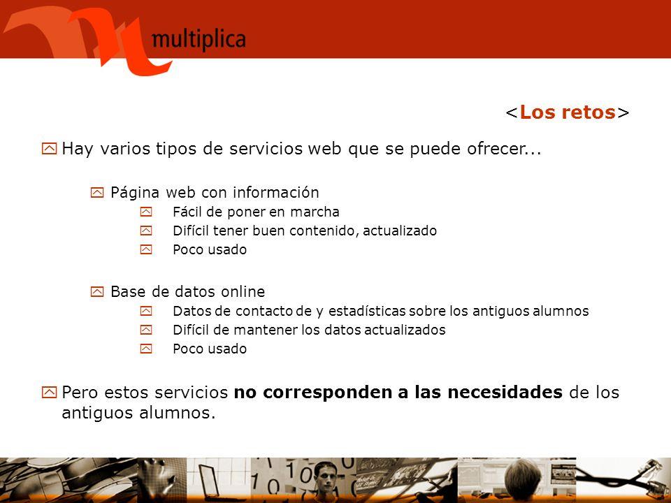 yHay varios tipos de servicios web que se puede ofrecer... yPágina web con información yFácil de poner en marcha yDifícil tener buen contenido, actual