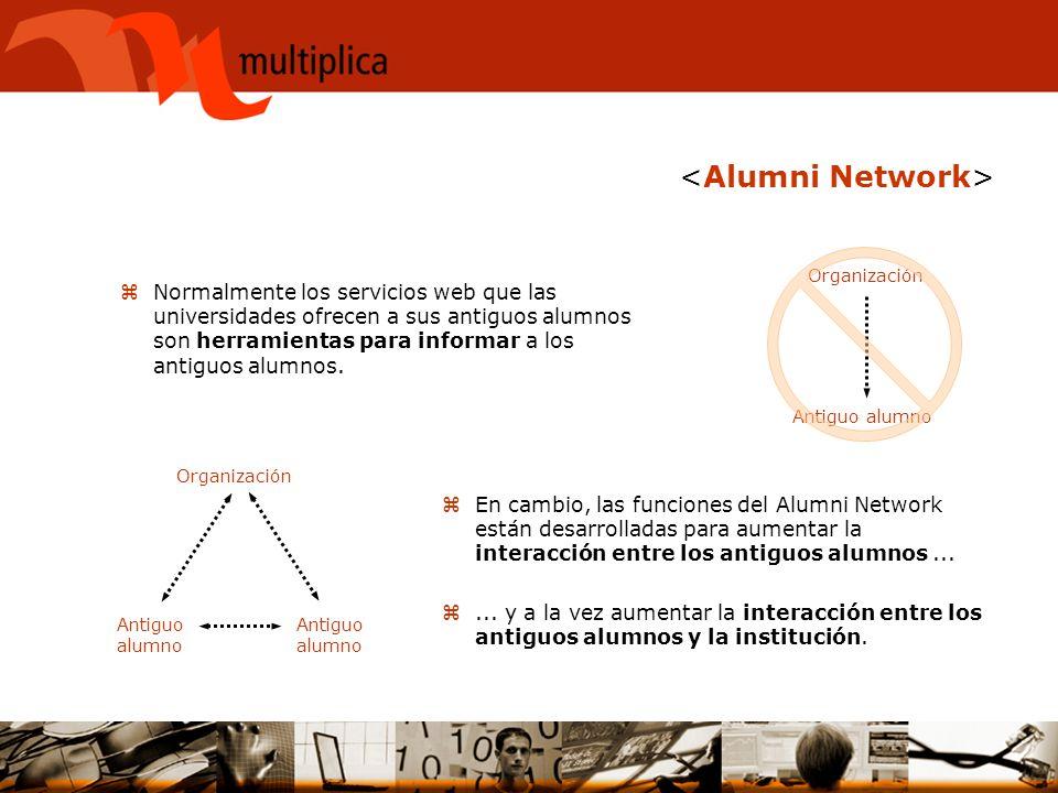 Organización Antiguo alumno zEn cambio, las funciones del Alumni Network están desarrolladas para aumentar la interacción entre los antiguos alumnos..