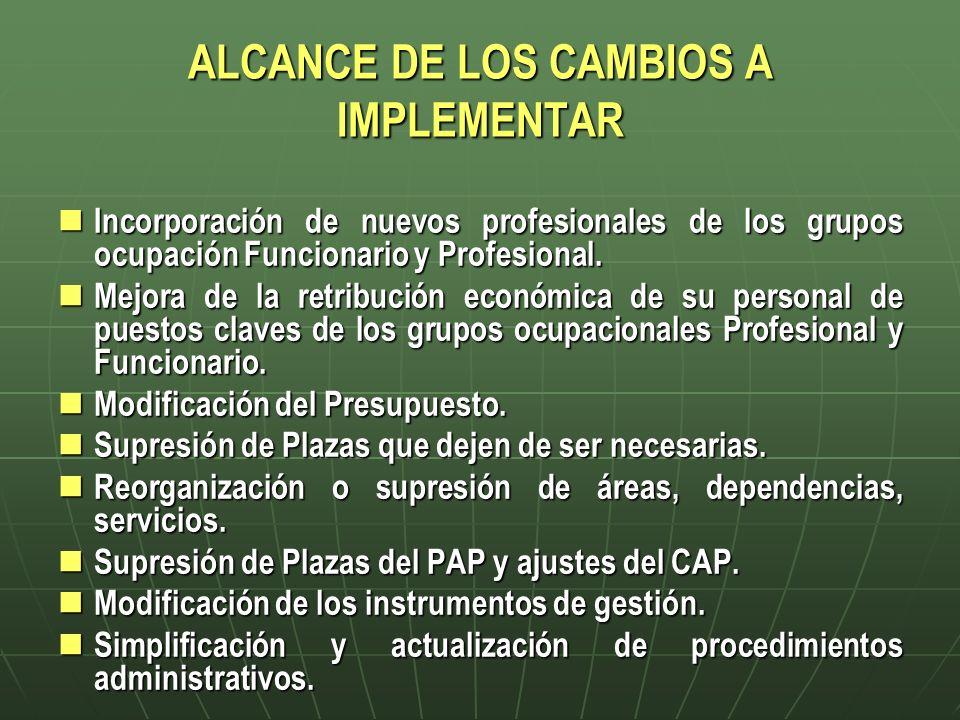 ALCANCE DE LOS CAMBIOS A IMPLEMENTAR Incorporación de nuevos profesionales de los grupos ocupación Funcionario y Profesional. Incorporación de nuevos