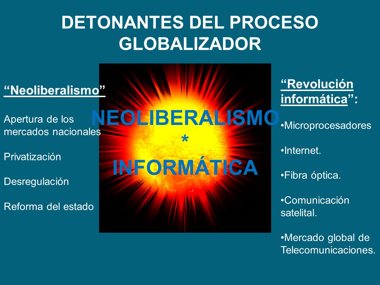 DETONANTES DEL PROCESO GLOBALIZADOR NEOLIBERALISMO * INFORMÁTICA Revolución informática: Microprocesadores Internet. Fibra óptica. Comunicación sateli