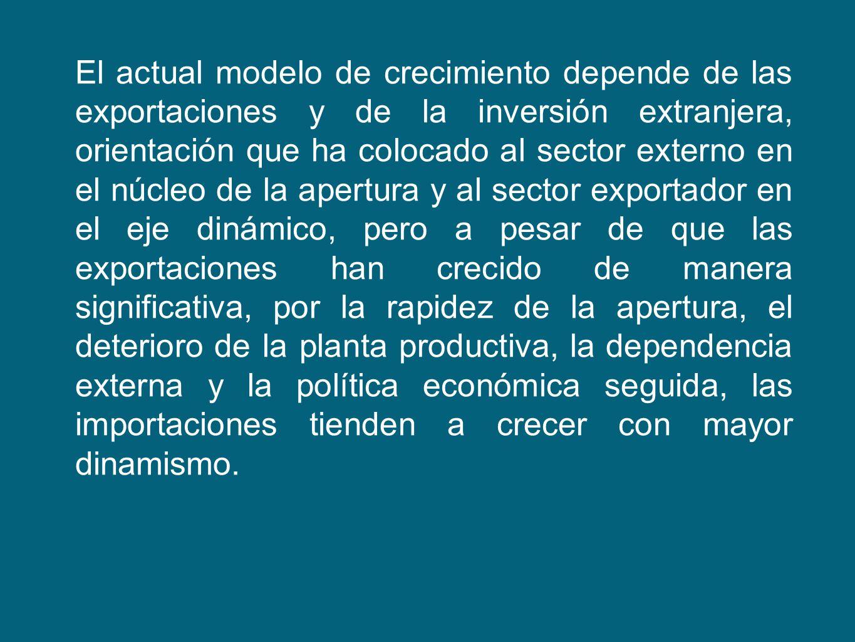 El actual modelo de crecimiento depende de las exportaciones y de la inversión extranjera, orientación que ha colocado al sector externo en el núcleo