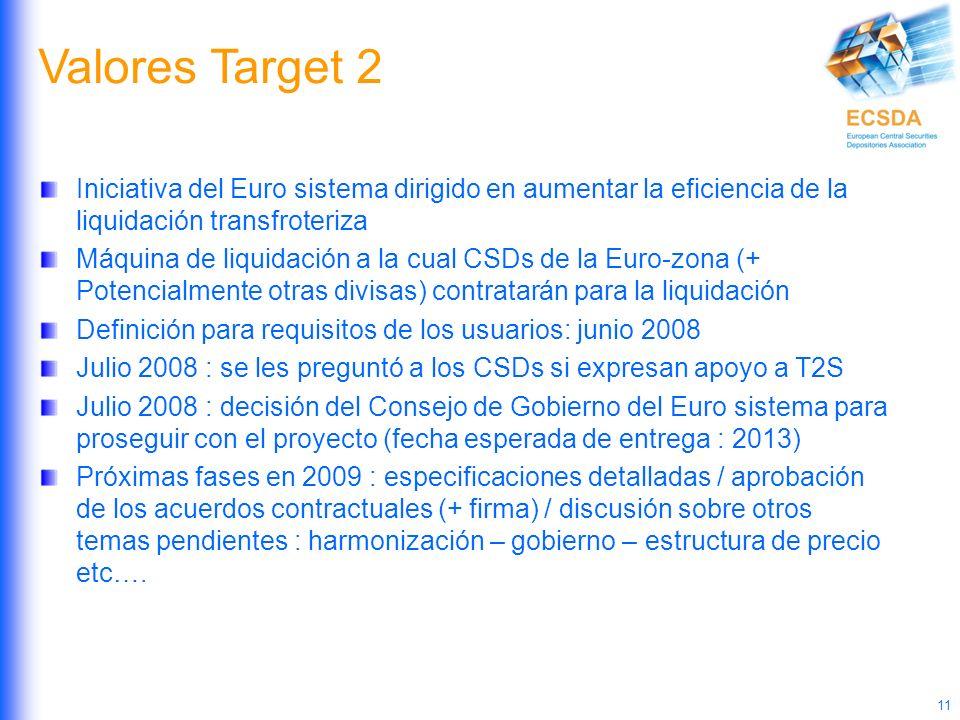 11 Valores Target 2 Iniciativa del Euro sistema dirigido en aumentar la eficiencia de la liquidación transfroteriza Máquina de liquidación a la cual CSDs de la Euro-zona (+ Potencialmente otras divisas) contratarán para la liquidación Definición para requisitos de los usuarios: junio 2008 Julio 2008 : se les preguntó a los CSDs si expresan apoyo a T2S Julio 2008 : decisión del Consejo de Gobierno del Euro sistema para proseguir con el proyecto (fecha esperada de entrega : 2013) Próximas fases en 2009 : especificaciones detalladas / aprobación de los acuerdos contractuales (+ firma) / discusión sobre otros temas pendientes : harmonización – gobierno – estructura de precio etc….