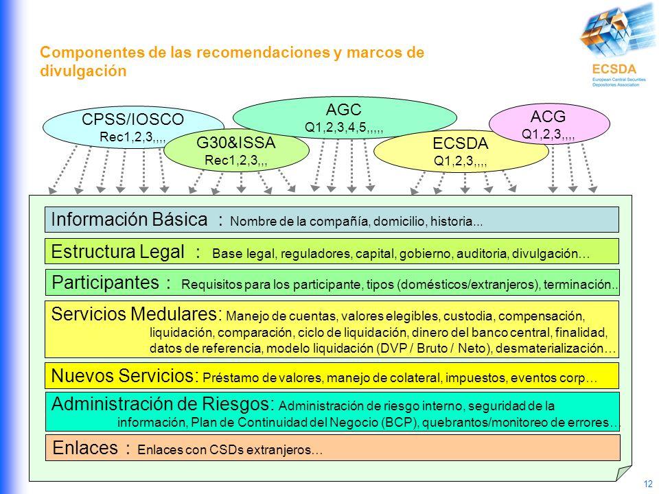 12 Componentes de las recomendaciones y marcos de divulgación Enlaces Enlaces con CSDs extranjeros… Nuevos Servicios: Préstamo de valores, manejo de c