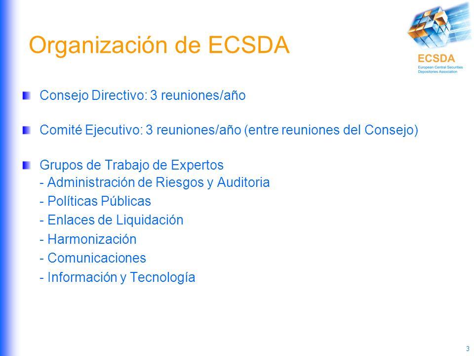 3 Organización de ECSDA Consejo Directivo: 3 reuniones/año Comité Ejecutivo: 3 reuniones/año (entre reuniones del Consejo) Grupos de Trabajo de Expertos - Administración de Riesgos y Auditoria - Políticas Públicas - Enlaces de Liquidación - Harmonización - Comunicaciones - Información y Tecnología