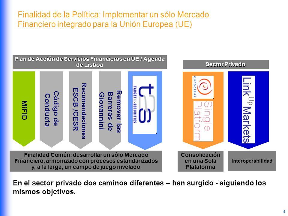 4 Finalidad de la Política: Implementar un sólo Mercado Financiero integrado para la Unión Europea (UE) En el sector privado dos caminos diferentes –