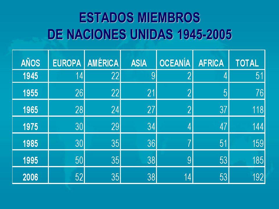 ESTADOS MIEMBROS DE NACIONES UNIDAS 1945-2005