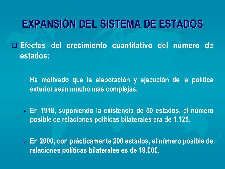 EXPANSIÓN DEL SISTEMA DE ESTADOS Efectos del crecimiento cuantitativo del número de estados: Ha motivado que la elaboración y ejecución de la política