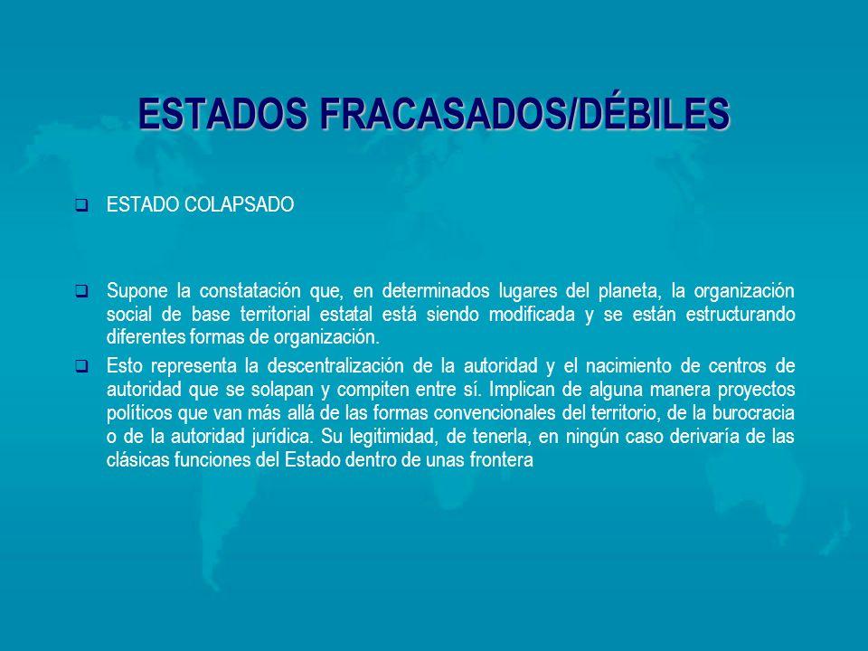 ESTADOS FRACASADOS/DÉBILES ESTADO COLAPSADO Supone la constatación que, en determinados lugares del planeta, la organización social de base territoria