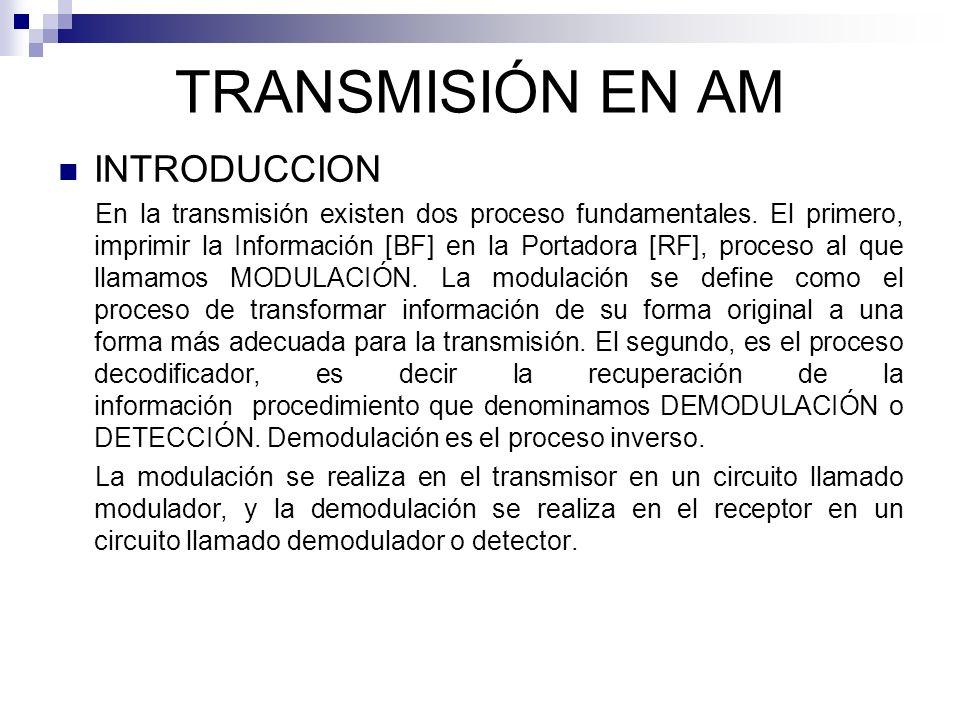 TRANSMISIÓN EN AM INTRODUCCION En la transmisión existen dos proceso fundamentales. El primero, imprimir la Información [BF] en la Portadora [RF], pro