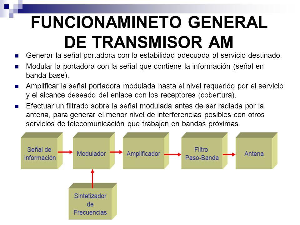 FUNCIONAMINETO GENERAL DE TRANSMISOR AM Generar la señal portadora con la estabilidad adecuada al servicio destinado. Modular la portadora con la seña