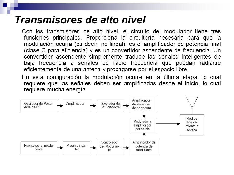 Transmisores de alto nivel Con los transmisores de alto nivel, el circuito del modulador tiene tres funciones principales. Proporciona la circuitería