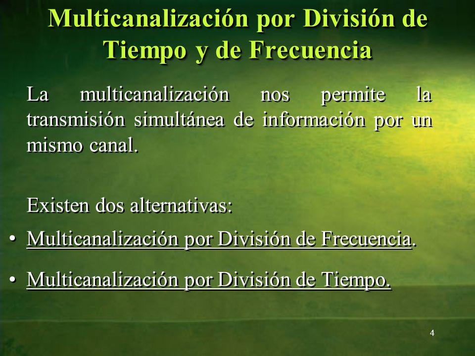 Teorema de Traslación en Frecuencia El teorema de traslación en frecuencia, establece que la multiplicación de una señal f(t) por una señal sinusoidal de frecuencia c, traslada su espectro de frecuencia en c radianes.