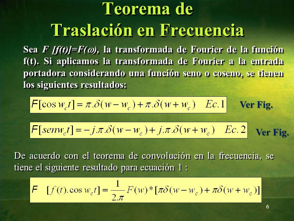 Resolviendo se tiene: 7 En forma análoga, tenemos para la ecuación 2: Teorema de Traslación en Frecuencia