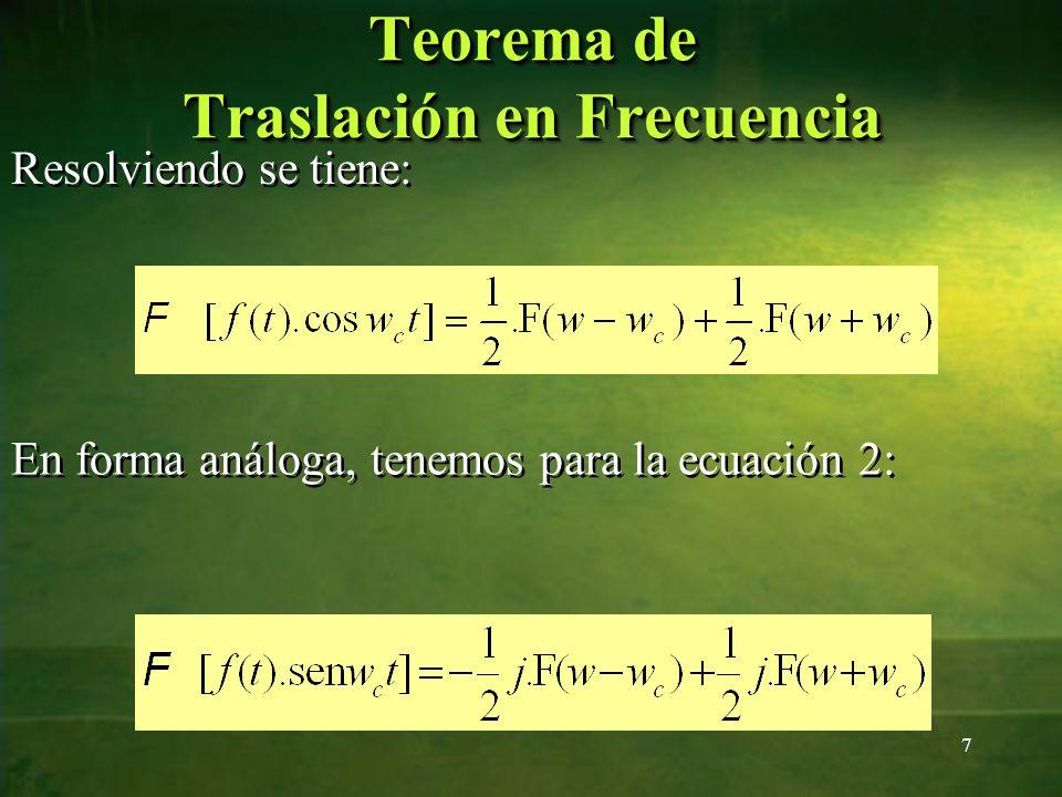 Gráficamente, se puede tener el análisis espectral: 8 Teorema de Traslación en Frecuencia w+w m -w m F(w) w +w c -w c |F(w)| Señal Modulante Señal Portadora +w c -w c w F(w) Señal Modulada w c +w m F(w-w c )/2F(w+w c )/2
