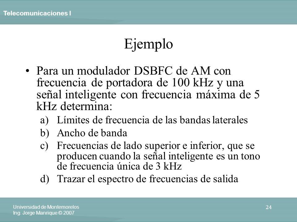 Telecomunicaciones I 24 Universidad de Montemorelos Ing. Jorge Manrique © 2007 Ejemplo Para un modulador DSBFC de AM con frecuencia de portadora de 10