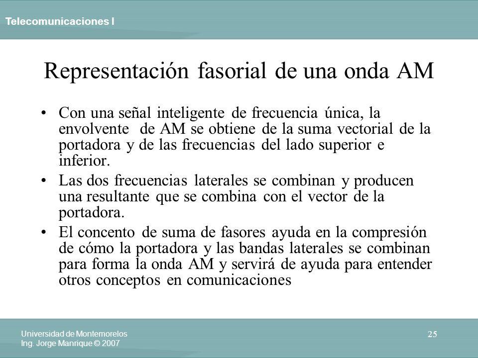 Telecomunicaciones I 25 Universidad de Montemorelos Ing. Jorge Manrique © 2007 Representación fasorial de una onda AM Con una señal inteligente de fre