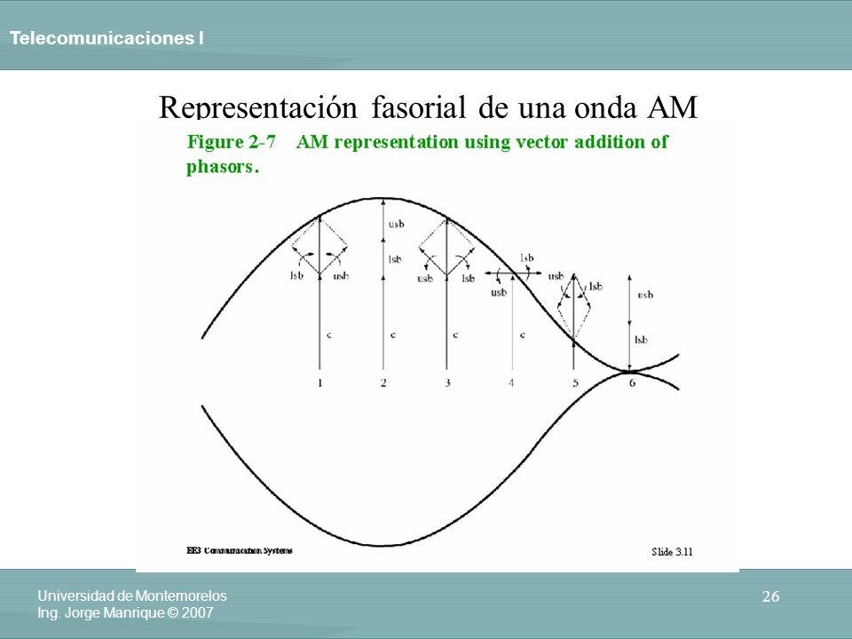 Telecomunicaciones I 26 Universidad de Montemorelos Ing. Jorge Manrique © 2007 Representación fasorial de una onda AM