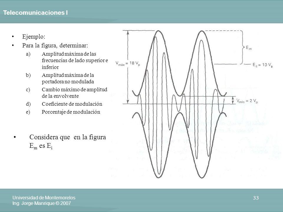 Telecomunicaciones I 33 Universidad de Montemorelos Ing. Jorge Manrique © 2007 Ejemplo: Para la figura, determinar: a)Amplitud máxima de las frecuenci