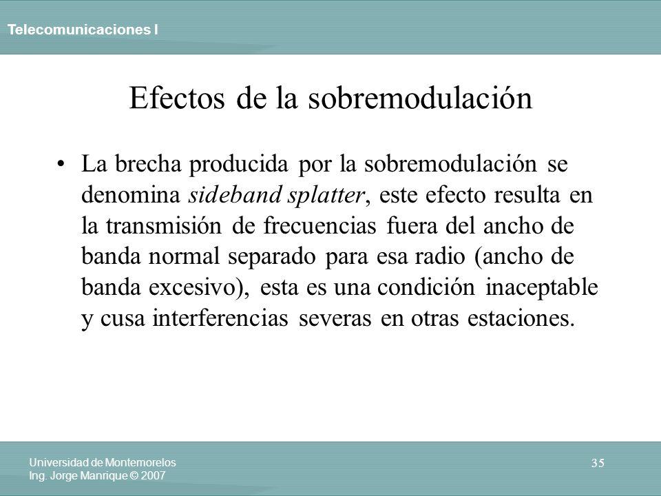 Telecomunicaciones I 35 Universidad de Montemorelos Ing. Jorge Manrique © 2007 Efectos de la sobremodulación La brecha producida por la sobremodulació