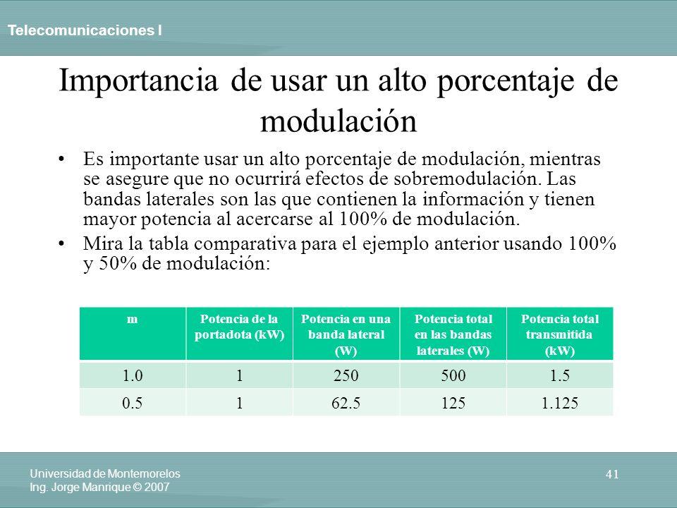 Telecomunicaciones I 41 Universidad de Montemorelos Ing. Jorge Manrique © 2007 Importancia de usar un alto porcentaje de modulación Es importante usar