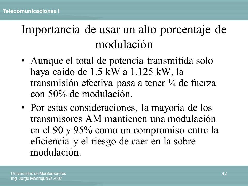 Telecomunicaciones I 42 Universidad de Montemorelos Ing. Jorge Manrique © 2007 Importancia de usar un alto porcentaje de modulación Aunque el total de