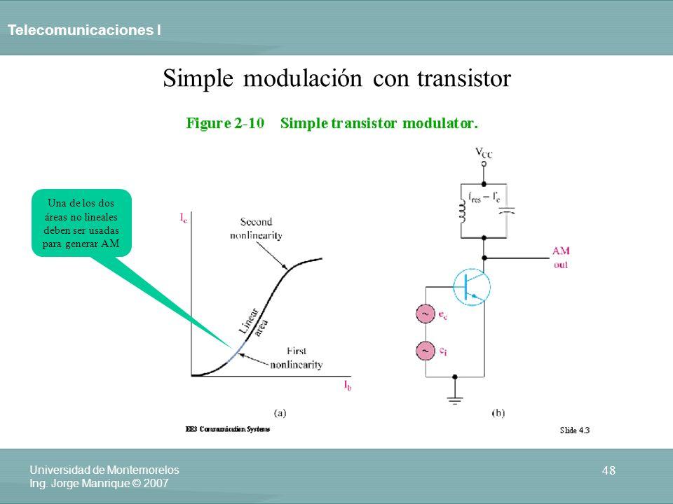 Telecomunicaciones I 48 Universidad de Montemorelos Ing. Jorge Manrique © 2007 Simple modulación con transistor Una de los dos áreas no lineales deben