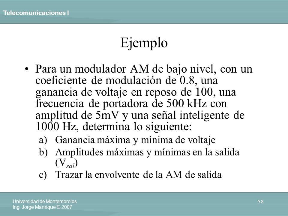 Telecomunicaciones I 58 Universidad de Montemorelos Ing. Jorge Manrique © 2007 Ejemplo Para un modulador AM de bajo nivel, con un coeficiente de modul