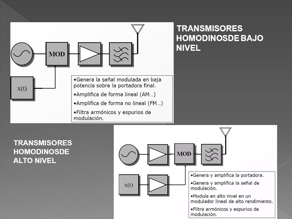 TRANSMISORES HOMODINOSDE BAJO NIVEL TRANSMISORES HOMODINOSDE ALTO NIVEL