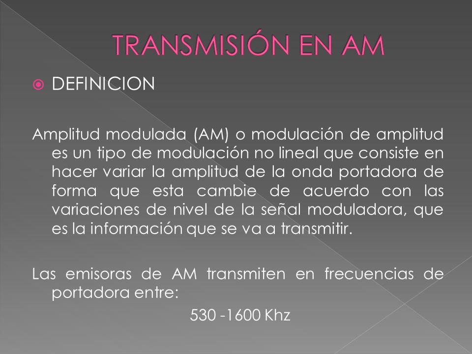 DEFINICION Amplitud modulada (AM) o modulación de amplitud es un tipo de modulación no lineal que consiste en hacer variar la amplitud de la onda port