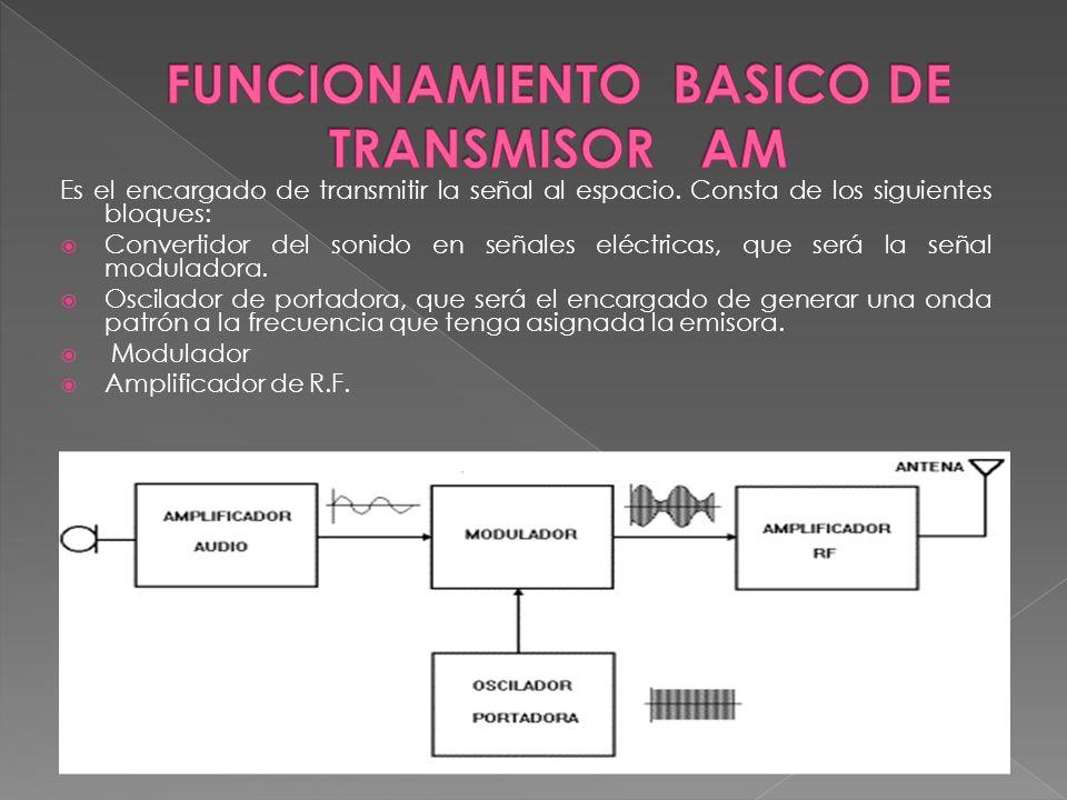 Generar la señal portadora con la estabilidad adecuada al servicio destinado.