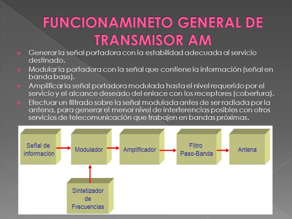 Generar la señal portadora con la estabilidad adecuada al servicio destinado. Modular la portadora con la señal que contiene la información (señal en