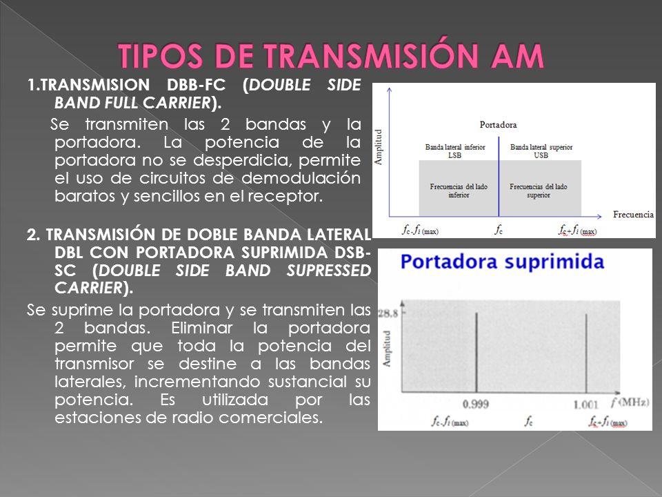 1.TRANSMISION DBB-FC ( DOUBLE SIDE BAND FULL CARRIER ). Se transmiten las 2 bandas y la portadora. La potencia de la portadora no se desperdicia, perm
