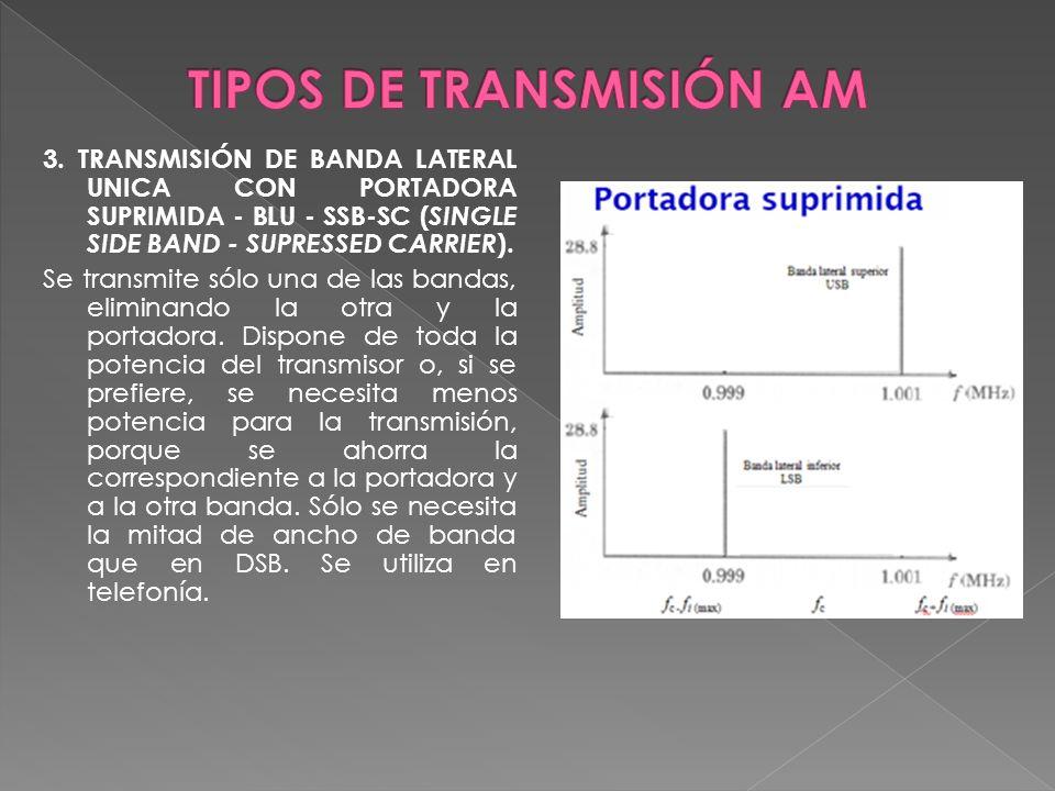 3. TRANSMISIÓN DE BANDA LATERAL UNICA CON PORTADORA SUPRIMIDA - BLU - SSB-SC ( SINGLE SIDE BAND - SUPRESSED CARRIER ). Se transmite sólo una de las ba