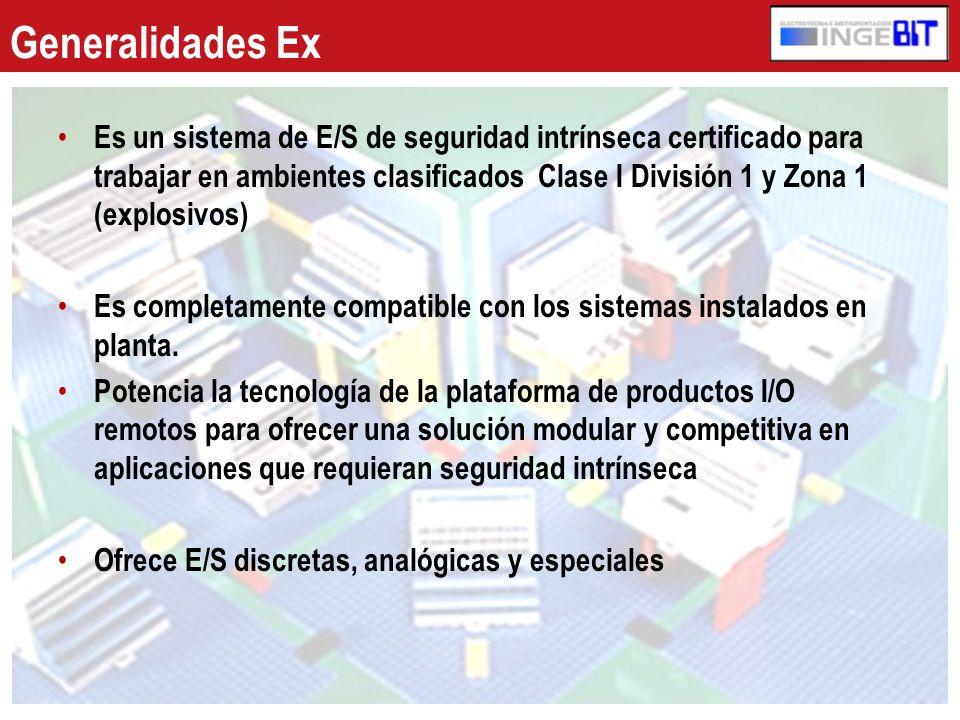 Ejemplo 3: FLEX I/O standard aislador Bus Zona Peligrosa Clase I, Div.