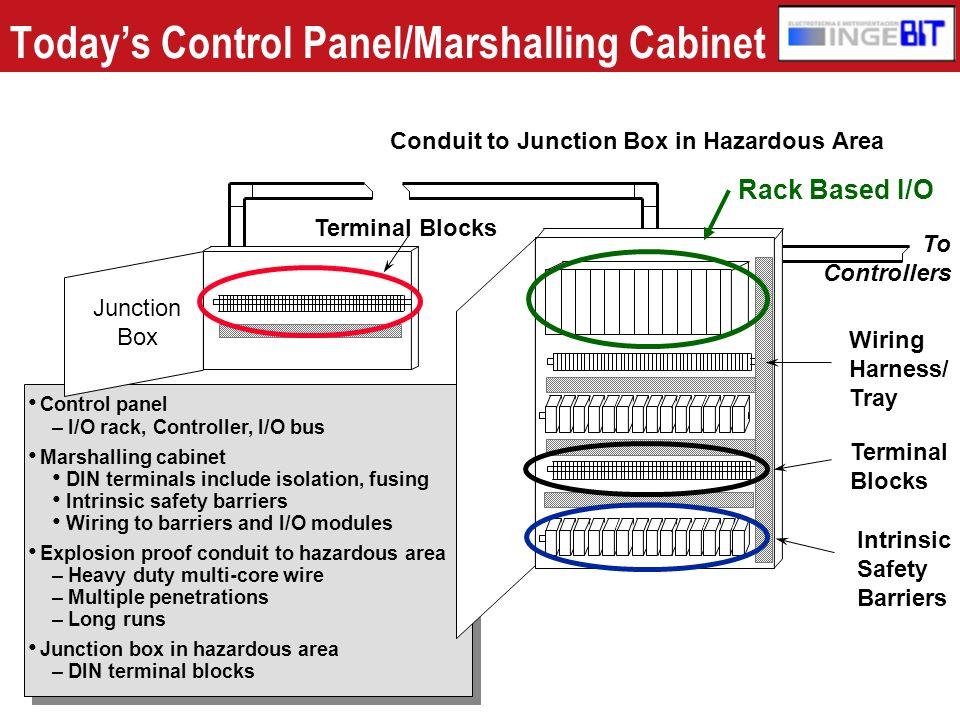 Especificaciones Generales Rango temperatura ambiente -20° to +70 °C LED diagnóstico por canal y envío de estado al controlador LED de estado de E/S por canal en módulos binarios Una conexión a fuente de alimentación por módulo –los módulos contienen conversor de voltaje para alimentación a campo Conexión a tierra común para todos los circuitos de E/S de un módulo Aislamiento galvánico funcional entre alimentación y entradas de bajo voltaje Aislamiento galvánico funcional entre Flex-bus y módulo Conformal coating contra influencias ambientales