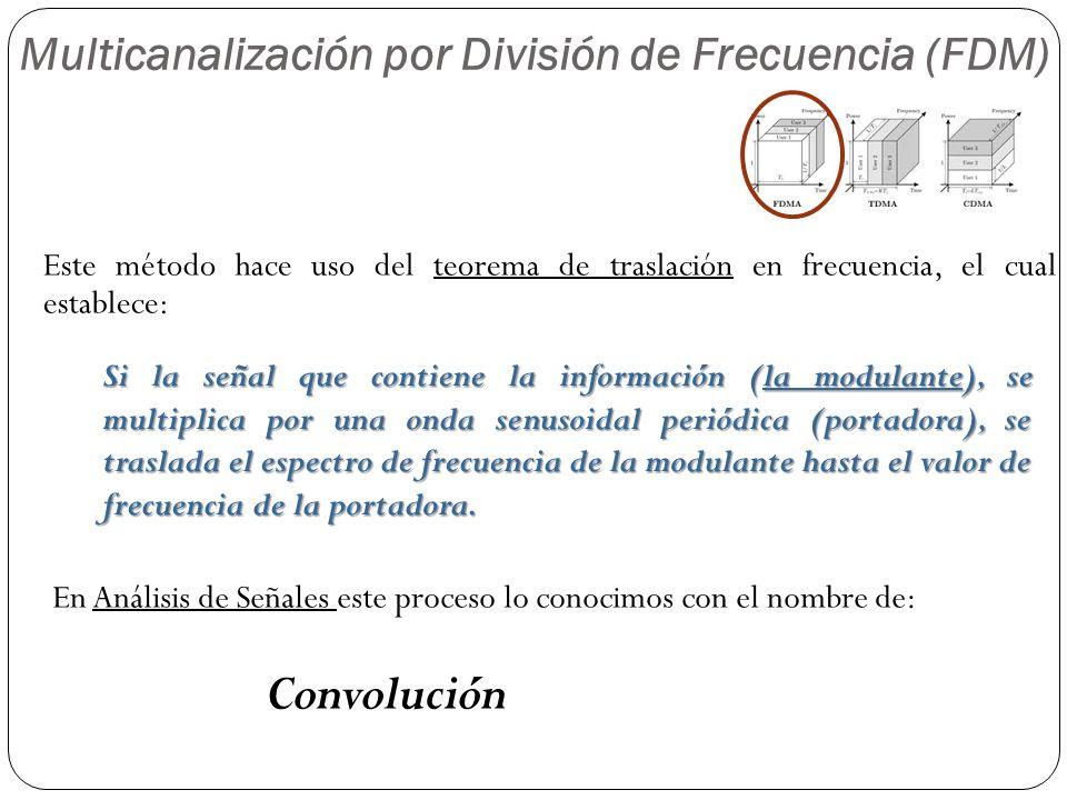 Multicanalización por División de Frecuencia (FDM) 10 Este método hace uso del teorema de traslación en frecuencia, el cual establece: Si la señal que