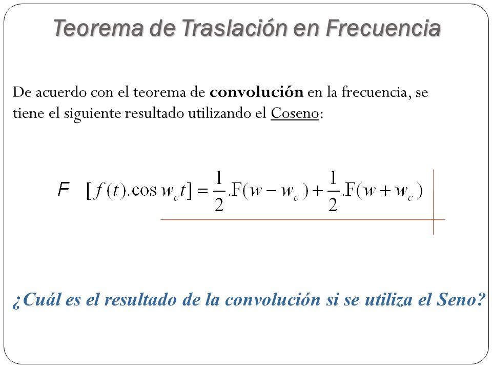 13 De acuerdo con el teorema de convolución en la frecuencia, se tiene el siguiente resultado utilizando el Coseno: ¿Cuál es el resultado de la convol