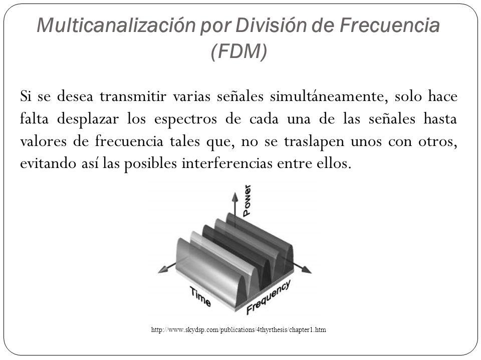 Multicanalización por División de Frecuencia (FDM) 15 Si se desea transmitir varias señales simultáneamente, solo hace falta desplazar los espectros d