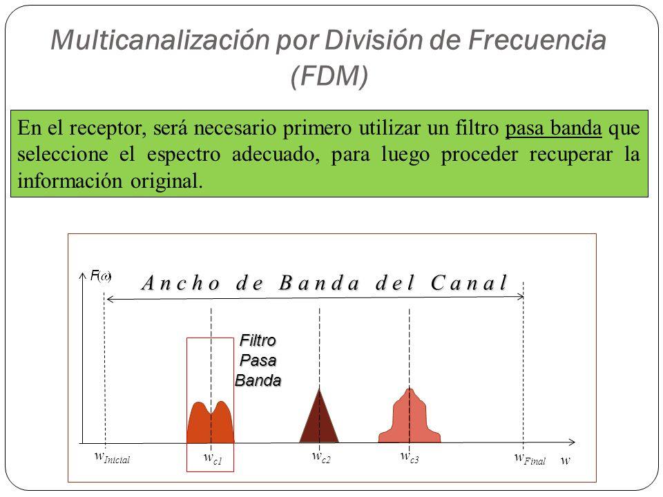 Multicanalización por División de Frecuencia (FDM) 17 A n c h o d e B a n d a d e l C a n a l w w Inicial w Final w c1 w c2 w c3 Filtro Pasa Banda En