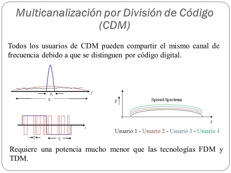 Multicanalización por División de Código (CDM) Todos los usuarios de CDM pueden compartir el mismo canal de frecuencia debido a que se distinguen por