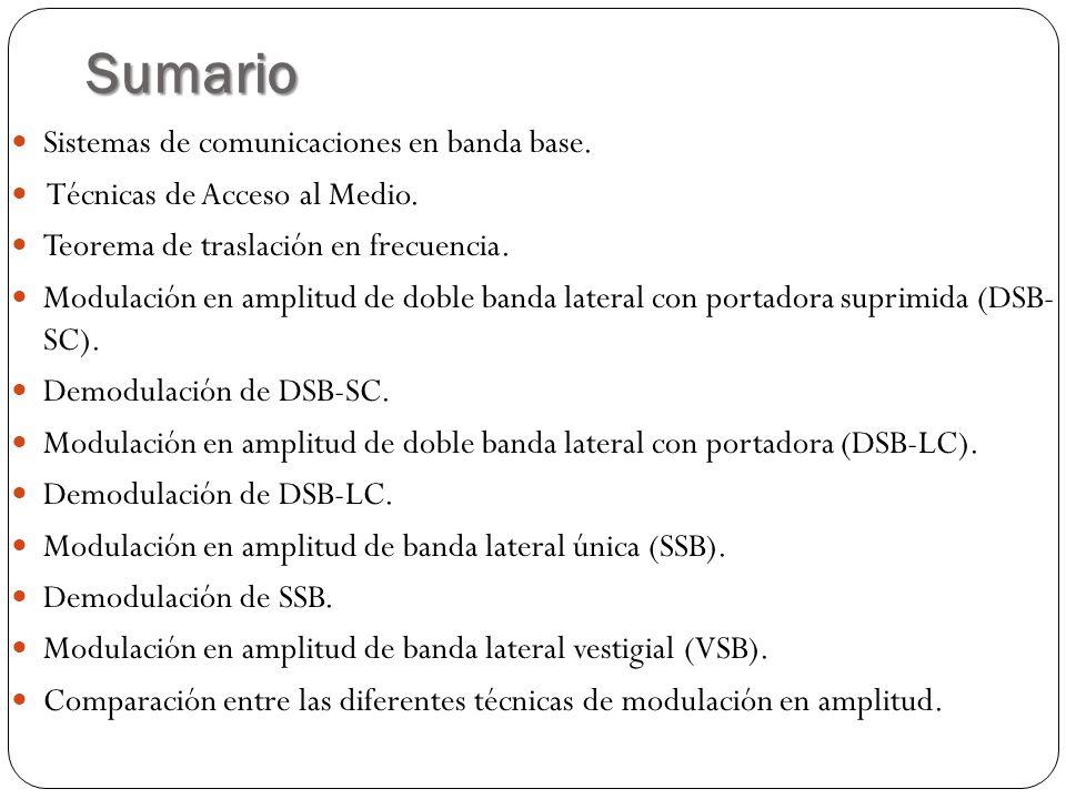Sumario Sistemas de comunicaciones en banda base. Técnicas de Acceso al Medio. Teorema de traslación en frecuencia. Modulación en amplitud de doble ba