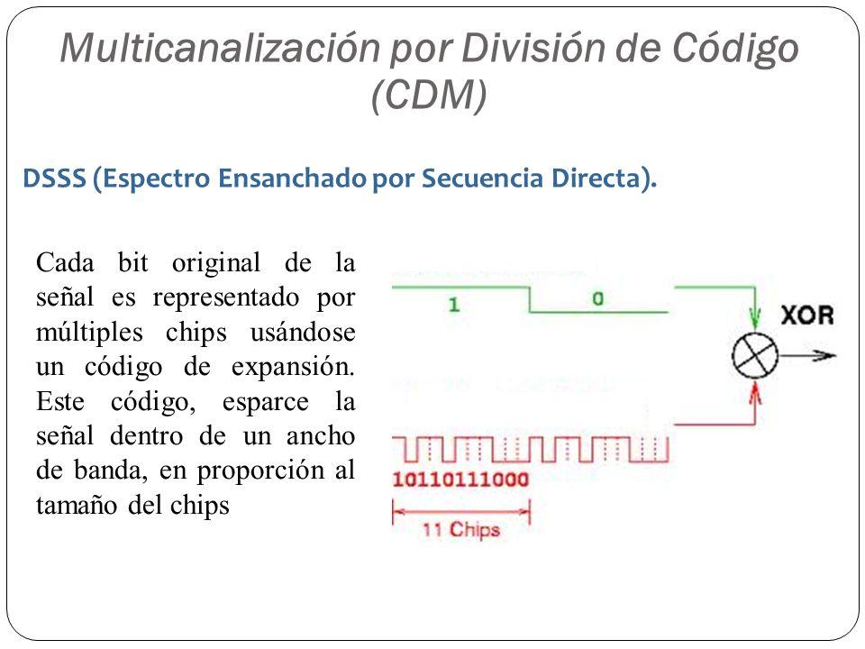 Multicanalización por División de Código (CDM) DSSS (Espectro Ensanchado por Secuencia Directa). Cada bit original de la señal es representado por múl
