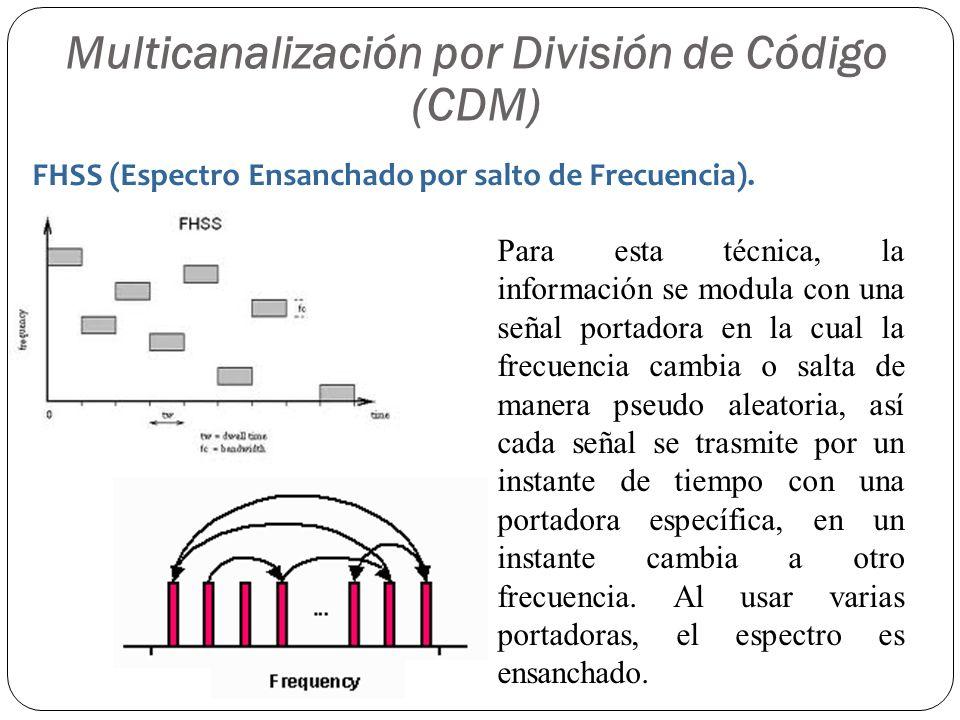 Multicanalización por División de Código (CDM) FHSS (Espectro Ensanchado por salto de Frecuencia). Para esta técnica, la información se modula con una