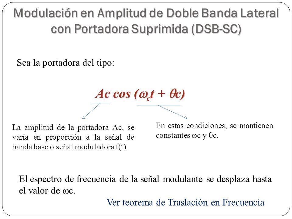 Modulación en Amplitud de Doble Banda Lateral con Portadora Suprimida (DSB-SC) 25 Sea la portadora del tipo: Ac cos ( c t + c) En estas condiciones, s