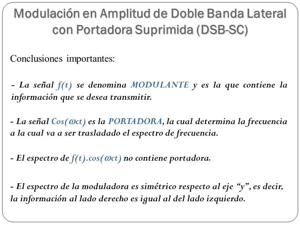 28 - La señal f(t) se denomina MODULANTE y es la que contiene la información que se desea transmitir. Modulación en Amplitud de Doble Banda Lateral co