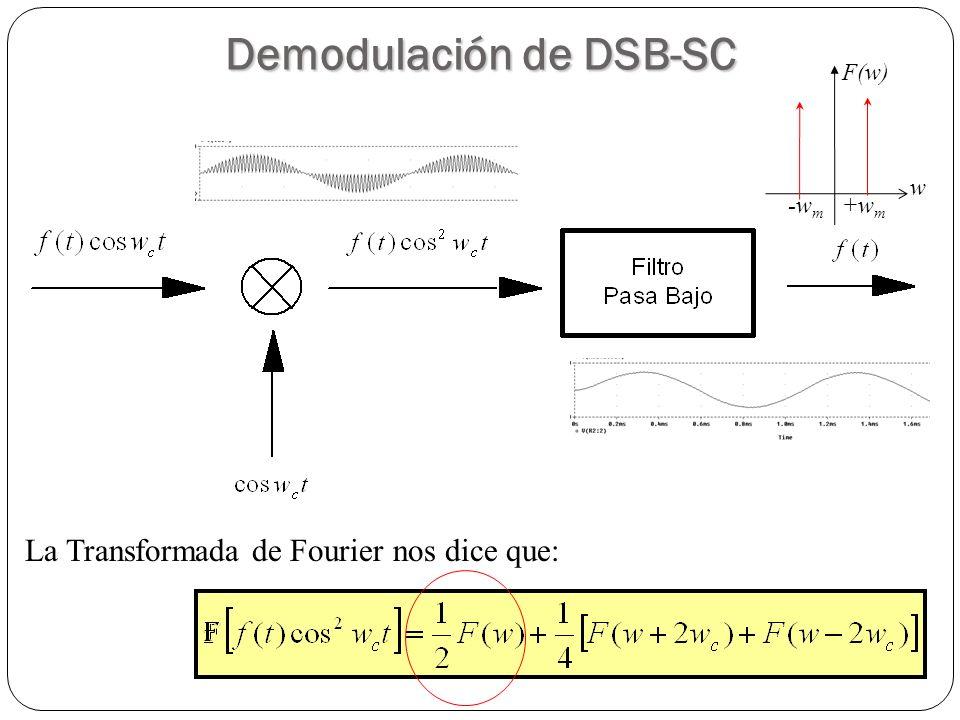 +w m -w m w F(w) La Transformada de Fourier nos dice que: