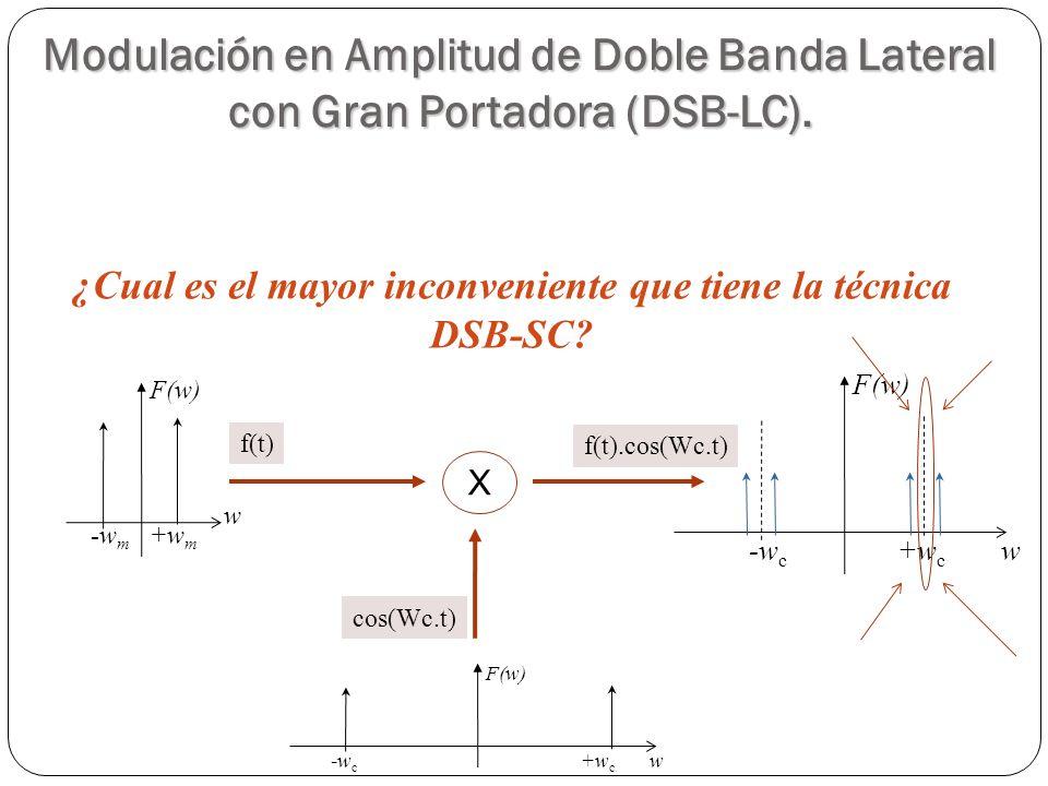 Modulación en Amplitud de Doble Banda Lateral con Gran Portadora (DSB-LC). ¿Cual es el mayor inconveniente que tiene la técnica DSB-SC? X +w m -w m w
