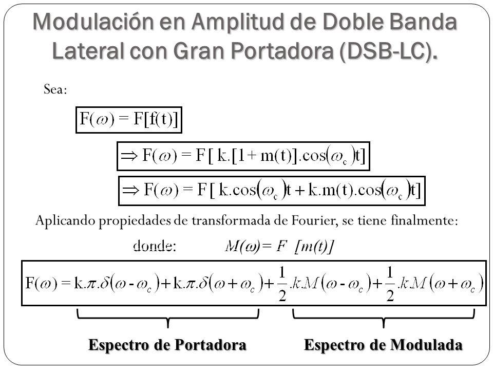 Sea: 38 Aplicando propiedades de transformada de Fourier, se tiene finalmente: donde: M( )= F [m(t)] Espectro de Portadora Espectro de Modulada Modula